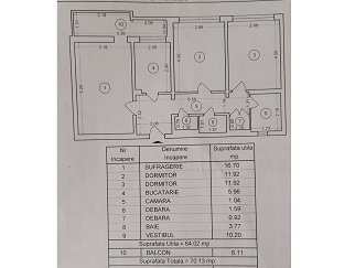 Vanzari direct proprietar apartamente cu 3 camere zona PARK LAKE